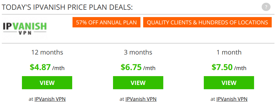 IpVanish Price Plans