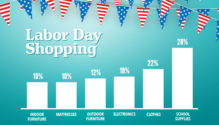 Labor Day Sale 2019 Things You Need To Know About Labor Day Sale